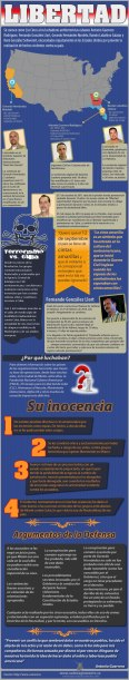 5-heroes-antiterroristas-cubanos-infografia