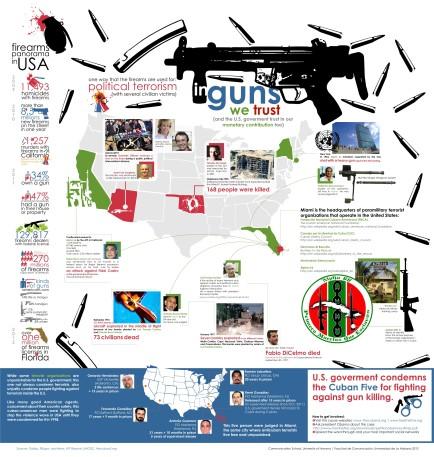 Guns_and_the_cuban_five_2