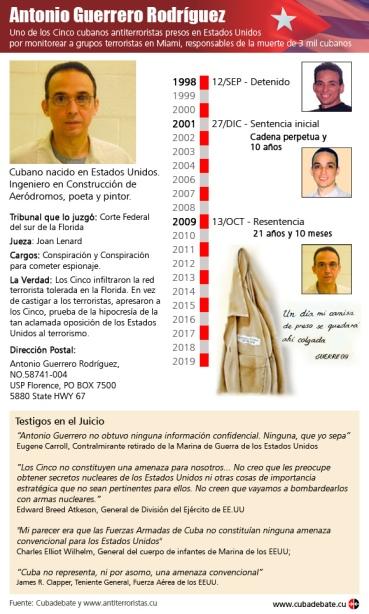 infografia-antonio-guerrero-rodriguez-cubadebatecu